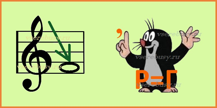 ребус фагот, ребус с ответом фагот, ребус к слову фагот, ребусы с ответами, ребусы, ребус с ответом, ребус, картинки ребусы