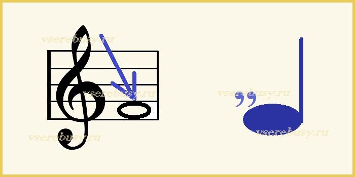 ребус фата, ребус с ответом фата, ребус к слову фата, ребусы с ответами, ребусы, ребус с ответом, ребус, картинки ребусы