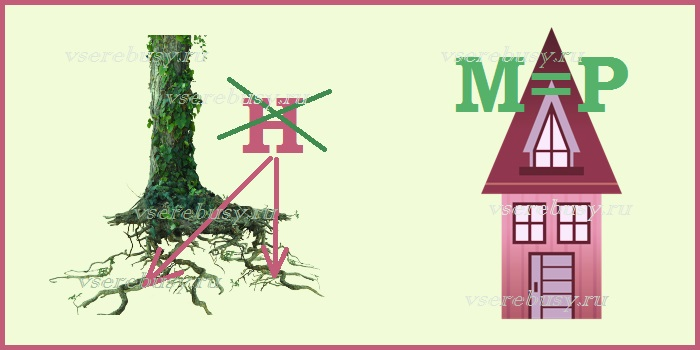 ребус коридор, ребусы про дом, ребус, ребусы, разгадать ребус, разгадать ребусы, ребусы с ответами